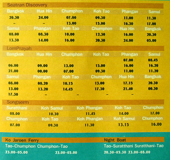 TIMETABLE FERRY  TO KOH SAMUI KOH TAO KOH PHANGAN  SPEEDBOAT_РАСПИСАНИЕ ПАРОМОВ НА ОСТРОВ САМУИ КОХ САМУЙ ТАИЛАНД КО ТАО КОХ ПХПНГАН ПАНГАН