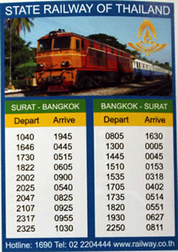 Travel There by Train, How to Get to Koh Phangan,  Information